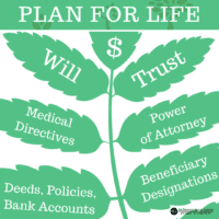 wills and trusts law utah