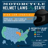 motorcycle helmet laws utah